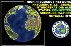 High Frequency Network ALE CHANNEL ZERO